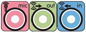 Puertos de los conectores de audio análogo