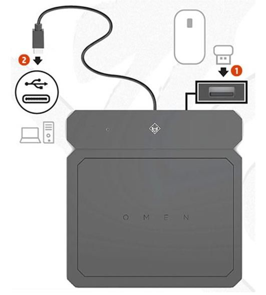 Schéma de connexion pour l'utilisation du tapis de souris avec fonction charge OMEN by HP OUTPOST
