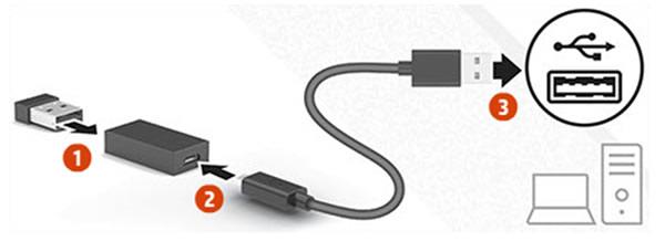 Diagrama de conexão para usar o cabo micro USB e o adaptador