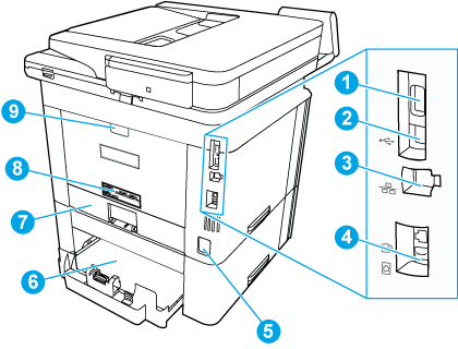 Componentes de la parte posterior de la impresora