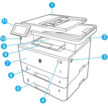 Componentes de la parte frontal de la impresora