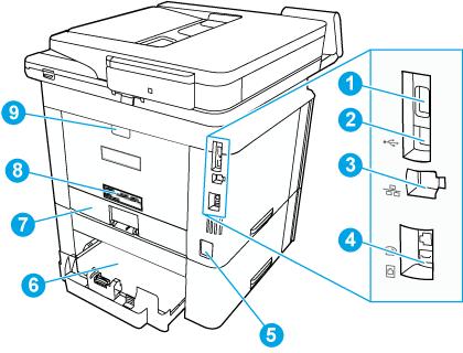 компоненты задней панели принтера