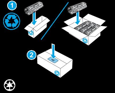Imballaggio e restituzione della cartuccia usata
