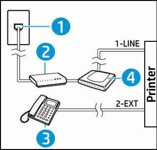 Tilslutning af en faxmaskine med en analog telefonadapter til opsætning af fax med VoIP