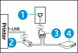 Подсоединение линии факса с микрофильтром SDL