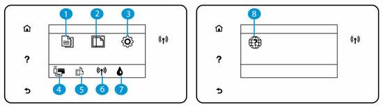Kontrol paneli ekranı menülerini gösteren örnek