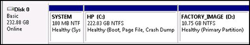 250 GB disk drive with fully allocated space