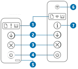 控制面板按鈕、圖示與指示燈範例