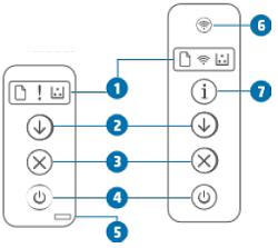 Пример кнопок, значков и индикаторов на панели управления
