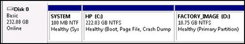 Unità disco da 250 GB con tutto lo spazio allocato