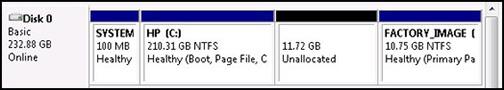 250 GB harddisk vises med 11,72 GB ikke-allokert plass