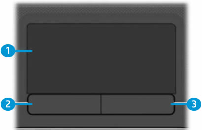 Exemplo de área sensível ao toque do TouchPad e botões