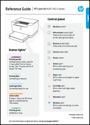 Image: Printer manuals