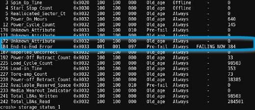 ChromeOS Shell (CROSH) - Failed test