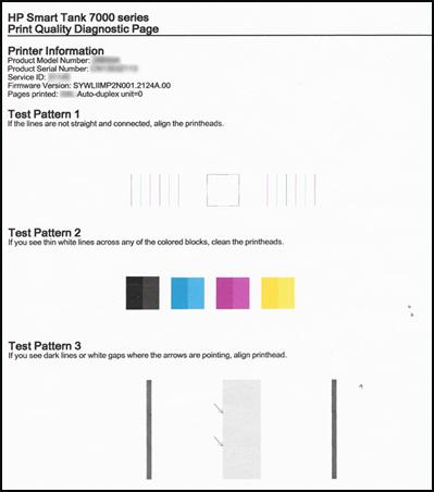 Ejemplo de una página de diagnóstico de calidad de impresión