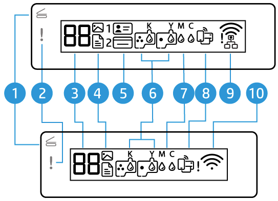 Example of the control panel display icons