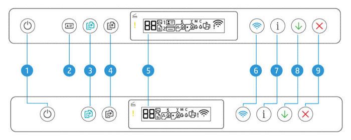 Example of the control panel buttons, icons, and lights