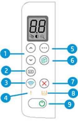 示例:控制面板上的按钮和指示灯